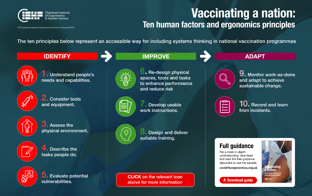Vaccinating a Nation